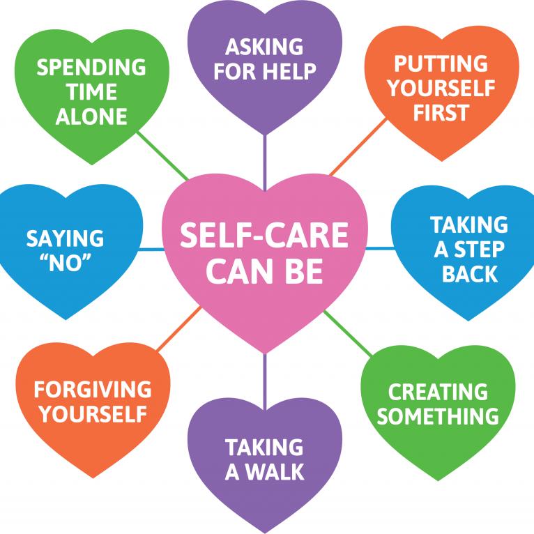 Self-Care-Heart-Map-AmyN-800x766
